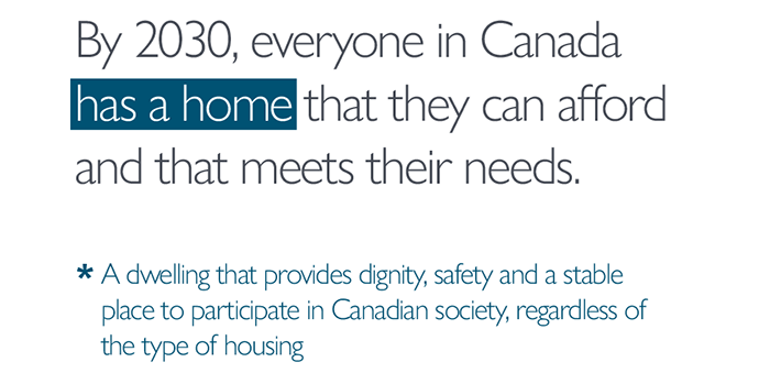 By 2030, everyone in Canada *has a home* that they can afford and that meets their needs. *A dwelling that provides dignity, safety, and a stable place to participate in Canadian society regardless of the type of housing.