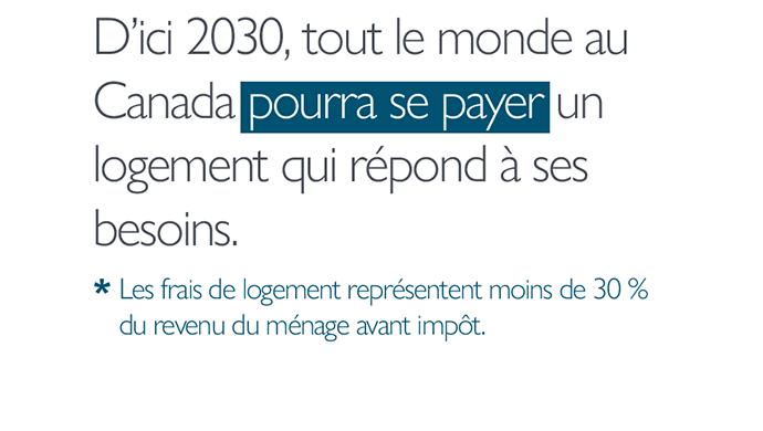 Notre aspiration : D'ici 2030, tout le monde au Canada *pourra se payer* un logement qui répond à ses besoins. *Les frais de logement représentent moins de 30 % du revenu du ménage avant impôt.