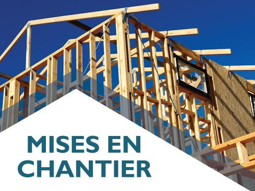 Les mises en chantier d'habitations restent stables en mars