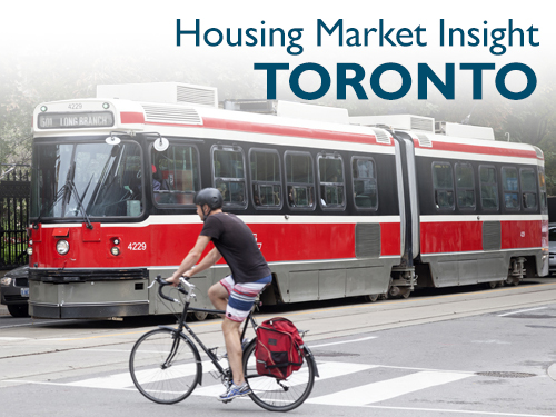 Housing Market Insight — Toronto
